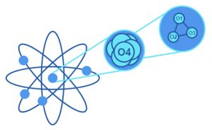 Illustration of Inside observers as subatomic particles